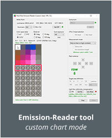 Emission-Reader tool custom chart mode